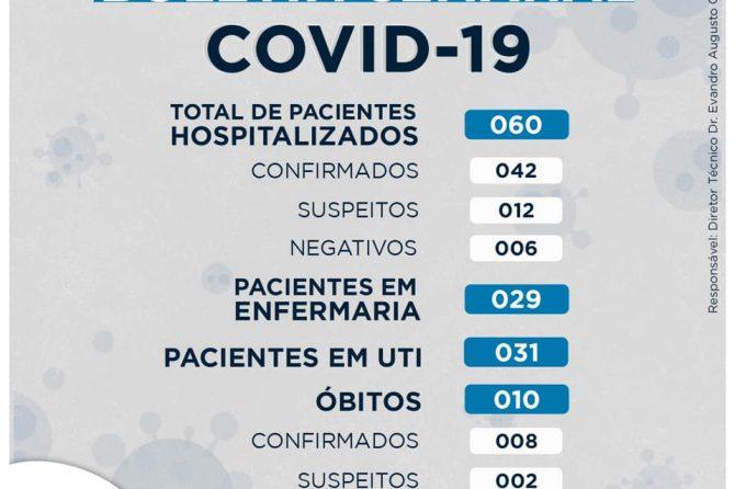 BOLETIM COVID-19 | 31/12/2020 a 08/01/2021